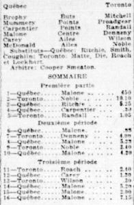 Sommaire du match de sept buts de Joe Malone. La Patrie, 2 février 1920